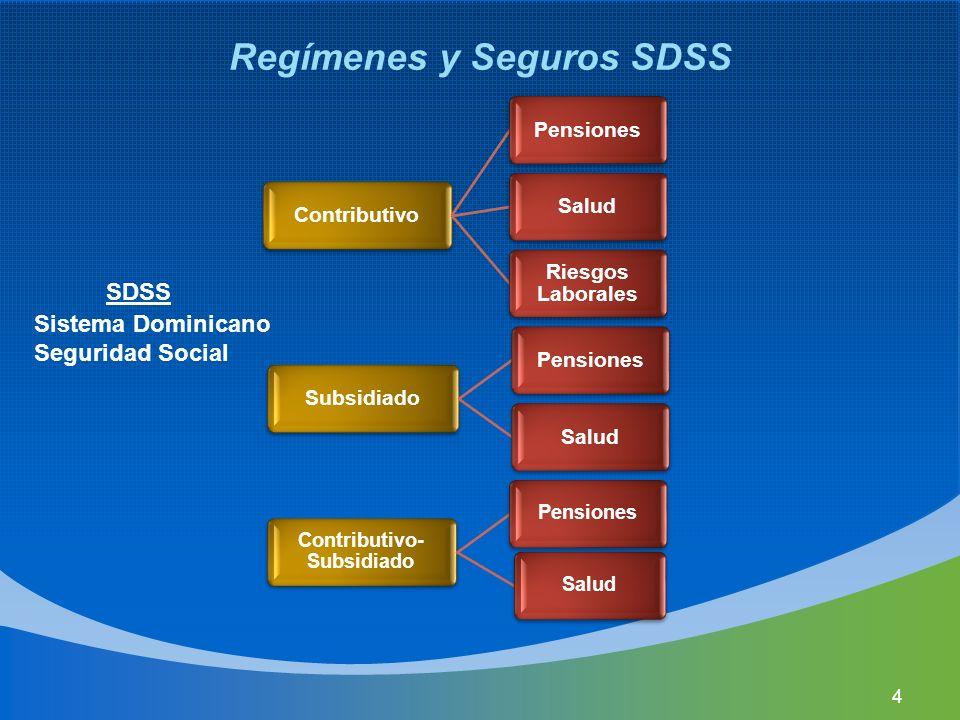 Regímenes y Seguros SDSS ContributivoPensionesSalud Riesgos Laborales SubsidiadoPensionesSalud Contributivo- Subsidiado PensionesSalud Sistema Dominic