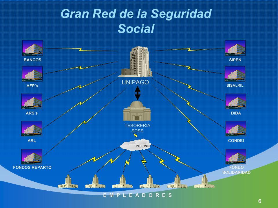 Gran Red de la Seguridad Social 6