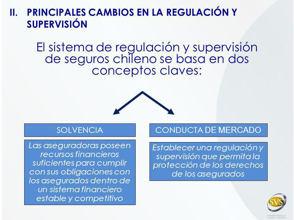 El sistema de regulación y supervisión de seguros chileno se basa en dos conceptos claves: Las aseguradoras poseen recursos financieros suficientes pa