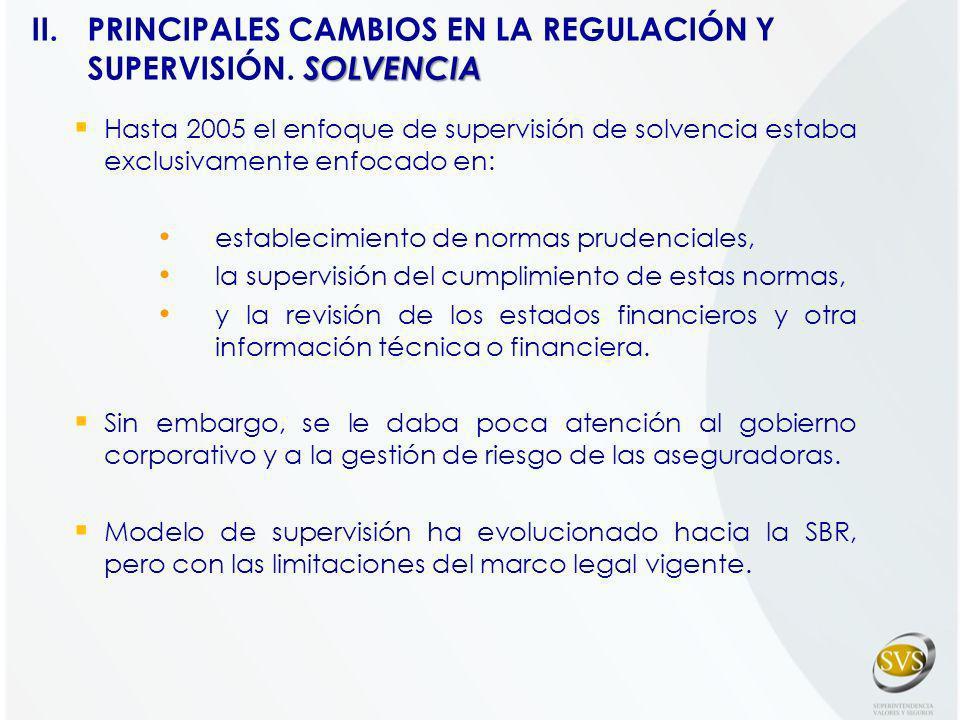Hasta 2005 el enfoque de supervisión de solvencia estaba exclusivamente enfocado en: establecimiento de normas prudenciales, la supervisión del cumpli