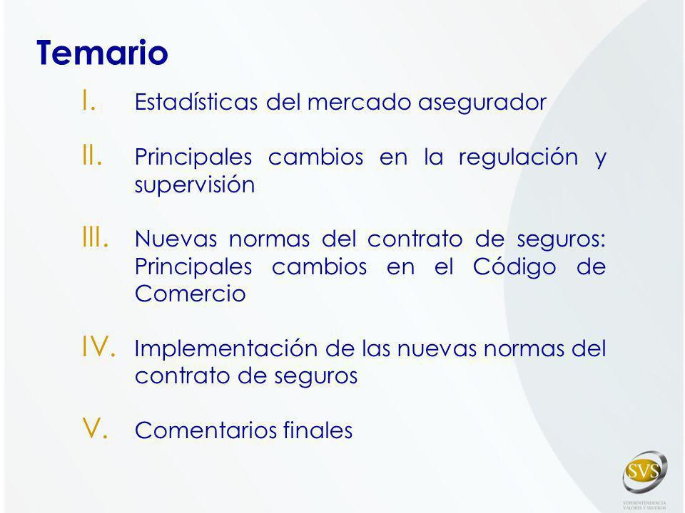 I. Estadísticas del mercado asegurador II. Principales cambios en la regulación y supervisión III. Nuevas normas del contrato de seguros: Principales