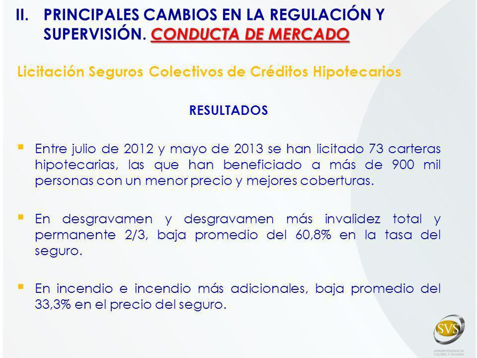 Licitación Seguros Colectivos de Créditos Hipotecarios RESULTADOS Entre julio de 2012 y mayo de 2013 se han licitado 73 carteras hipotecarias, las que