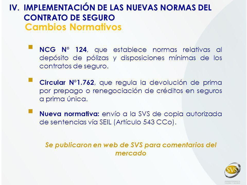 NCG N° 124, que establece normas relativas al depósito de pólizas y disposiciones mínimas de los contratos de seguro. Circular N°1.762, que regula la