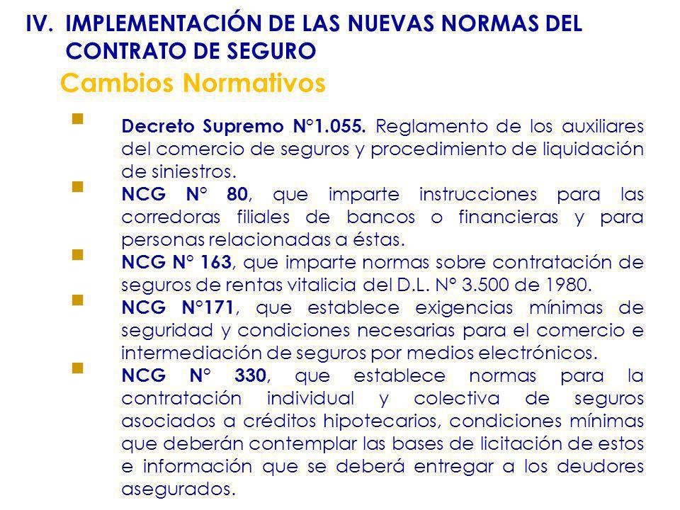 Decreto Supremo N°1.055. Reglamento de los auxiliares del comercio de seguros y procedimiento de liquidación de siniestros. NCG N° 80, que imparte ins