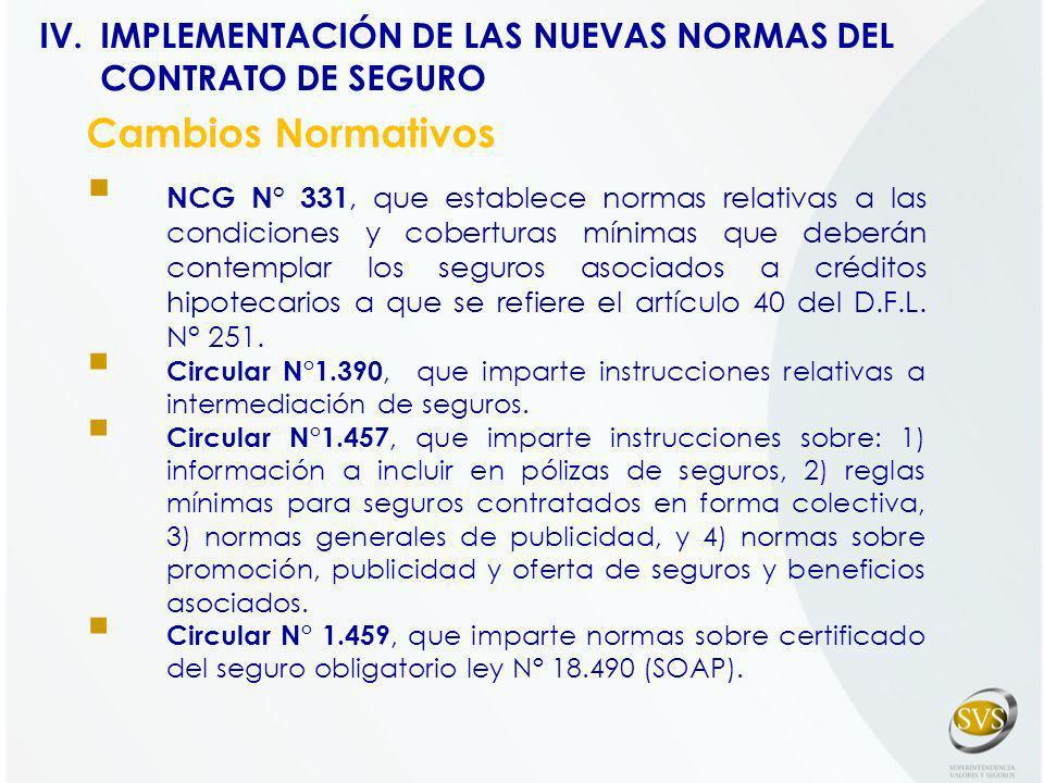 NCG N° 331, que establece normas relativas a las condiciones y coberturas mínimas que deberán contemplar los seguros asociados a créditos hipotecarios