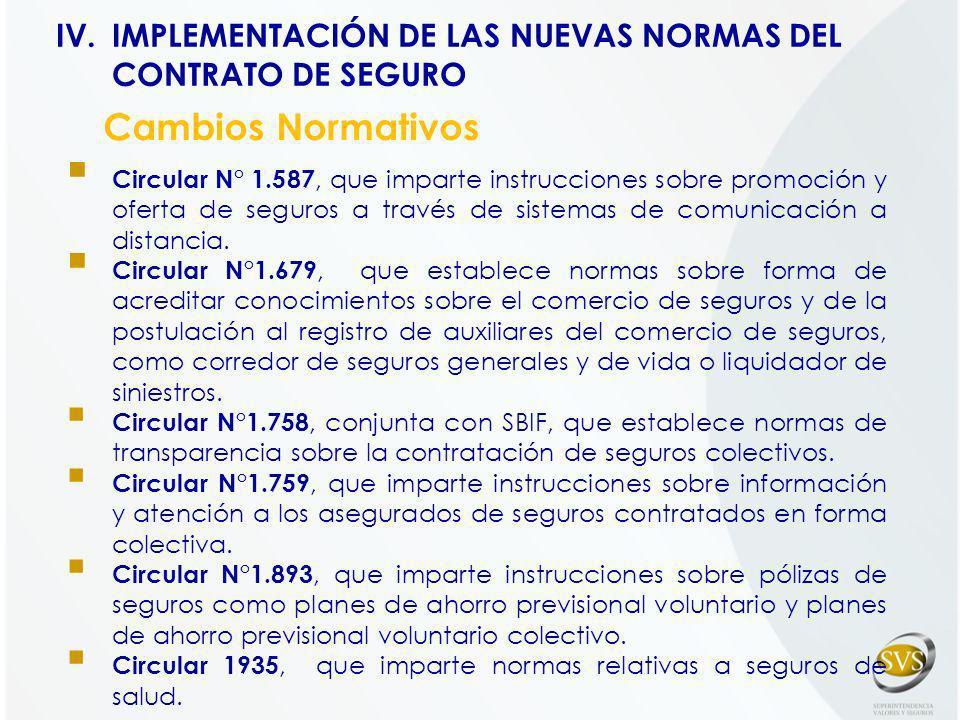 Circular N° 1.587, que imparte instrucciones sobre promoción y oferta de seguros a través de sistemas de comunicación a distancia. Circular N°1.679, q