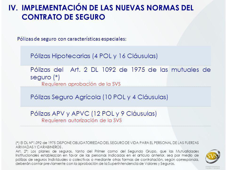 Pólizas de seguro con características especiales: Pólizas Hipotecarias (4 POL y 16 Cláusulas) Pólizas del Art. 2 DL 1092 de 1975 de las mutuales de se