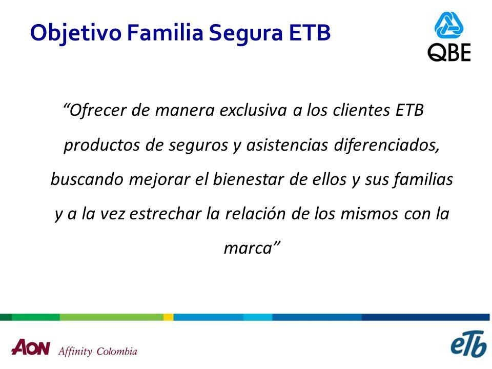 Objetivo Familia Segura ETB Ofrecer de manera exclusiva a los clientes ETB productos de seguros y asistencias diferenciados, buscando mejorar el bienestar de ellos y sus familias y a la vez estrechar la relación de los mismos con la marca