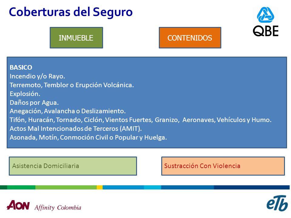 Coberturas del Seguro INMUEBLECONTENIDOS BASICO Incendio y/o Rayo.