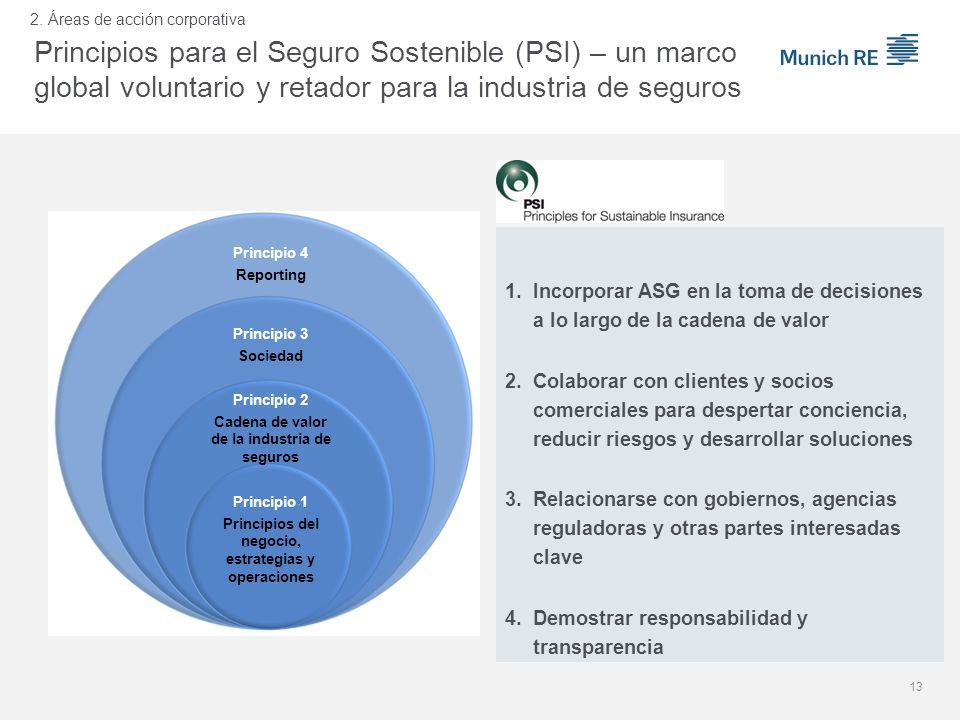 13 Principio 4 Reporting Principio 3 Sociedad Principio 2 Cadena de valor de la industria de seguros Principio 1 Principios del negocio, estrategias y