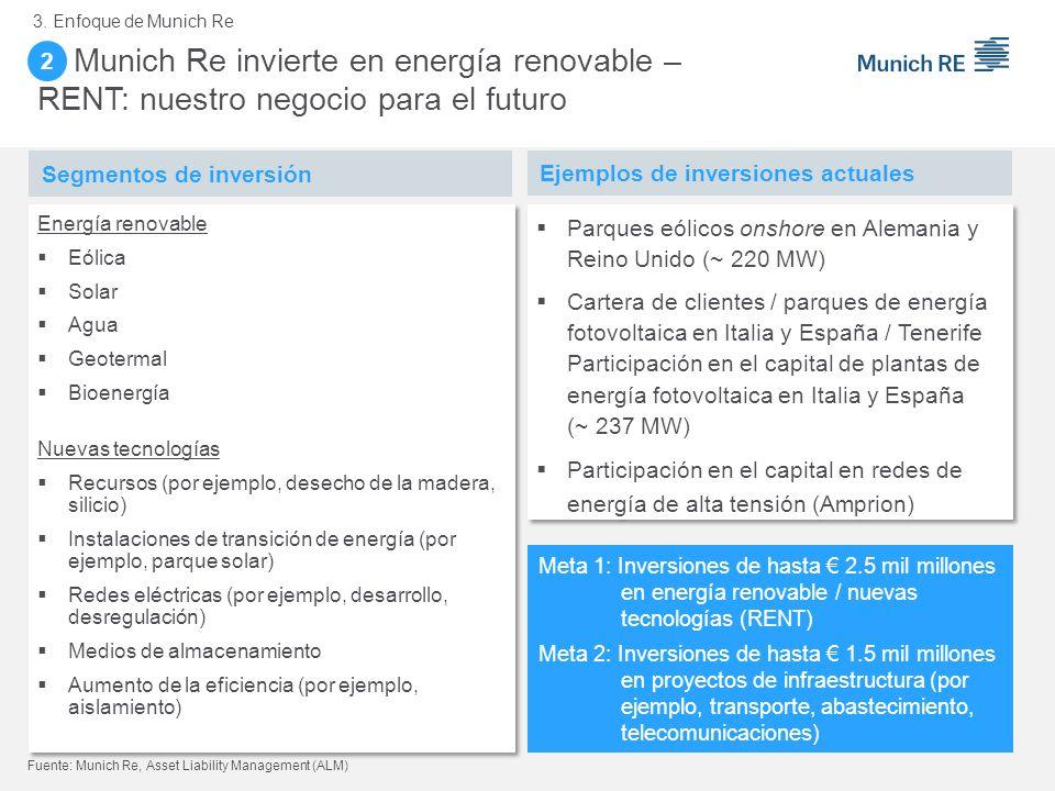2. Munich Re invierte en energía renovable – RENT: nuestro negocio para el futuro Segmentos de inversión Energía renovable Eólica Solar Agua Geotermal