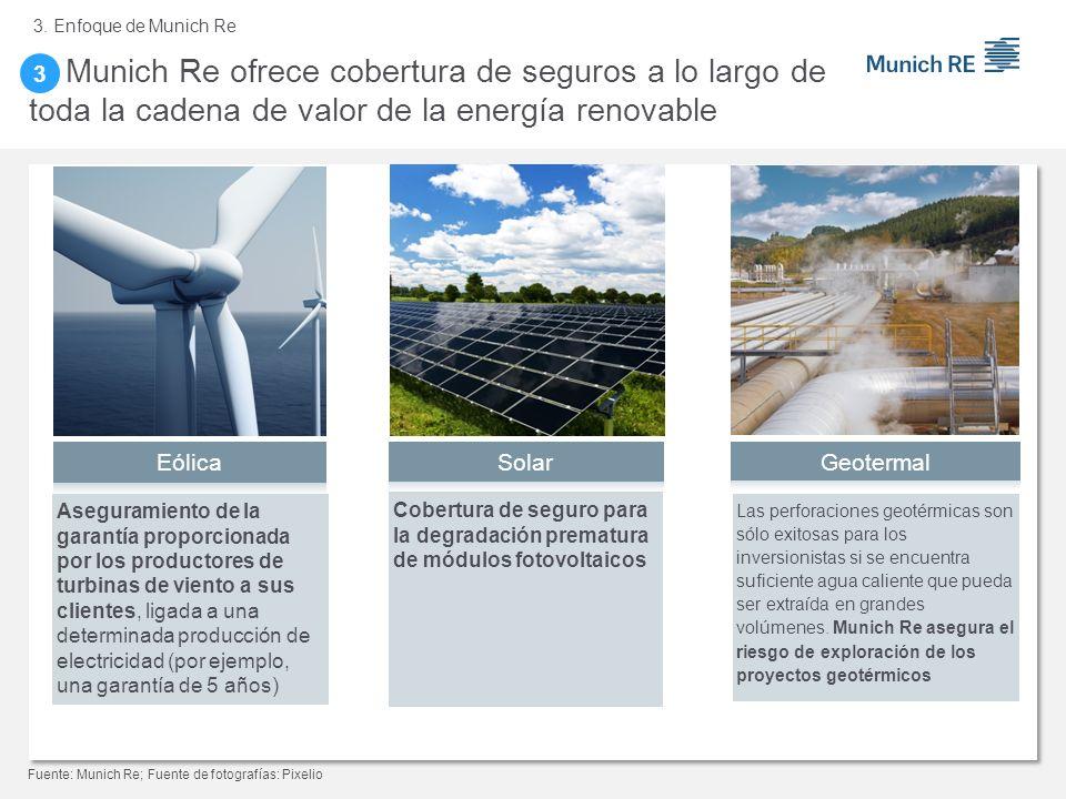 3. Munich Re ofrece cobertura de seguros a lo largo de toda la cadena de valor de la energía renovable Fuente: Munich Re; Fuente de fotografías: Pixel