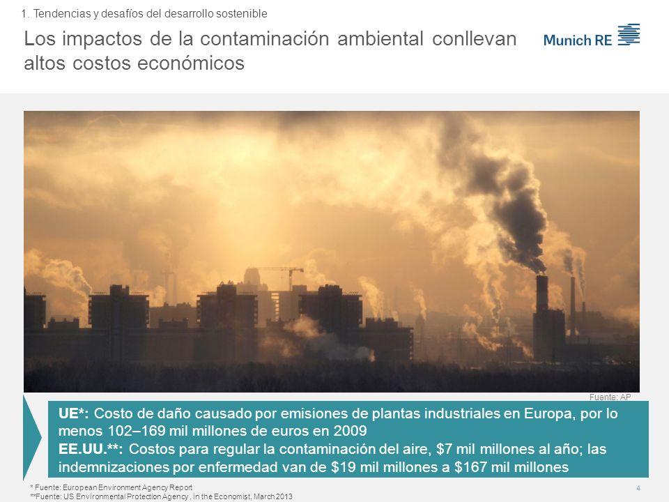 Los impactos de la contaminación ambiental conllevan altos costos económicos 4 Fuente: AP UE*: Costo de daño causado por emisiones de plantas industri