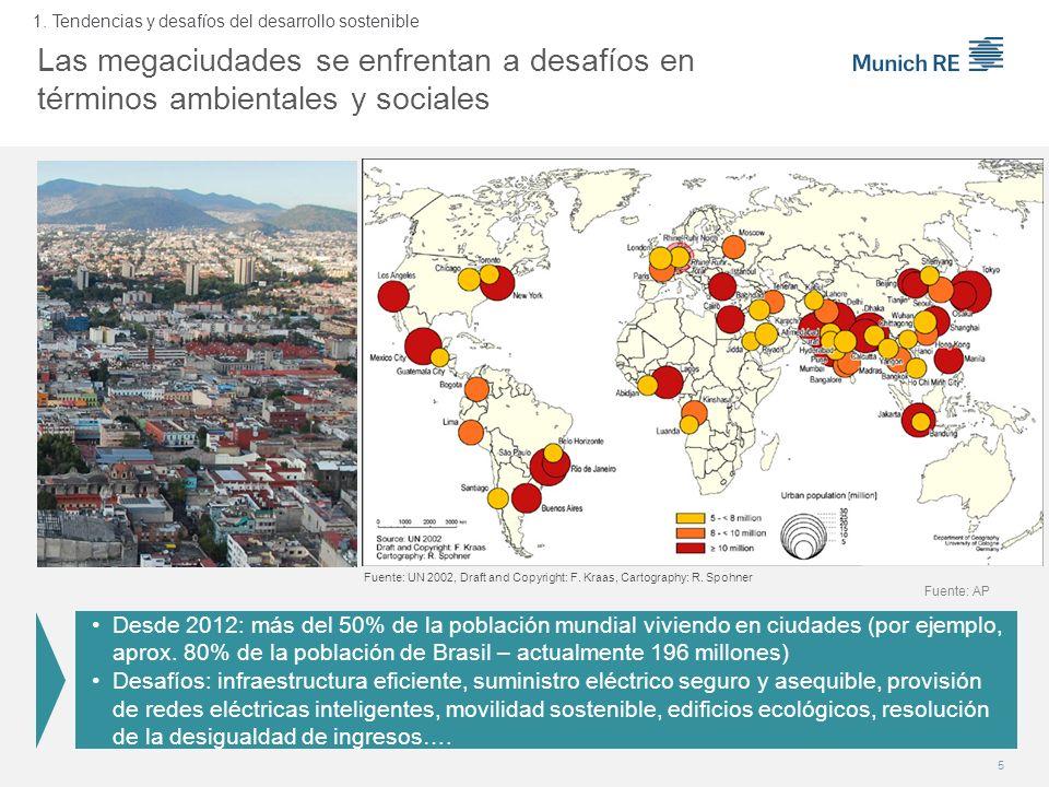 Las megaciudades se enfrentan a desafíos en términos ambientales y sociales 5 Fuente: AP Desde 2012: más del 50% de la población mundial viviendo en c