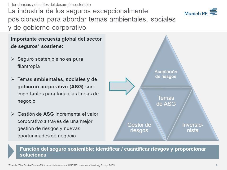 La industria de los seguros excepcionalmente posicionada para abordar temas ambientales, sociales y de gobierno corporativo *Fuente: The Global State