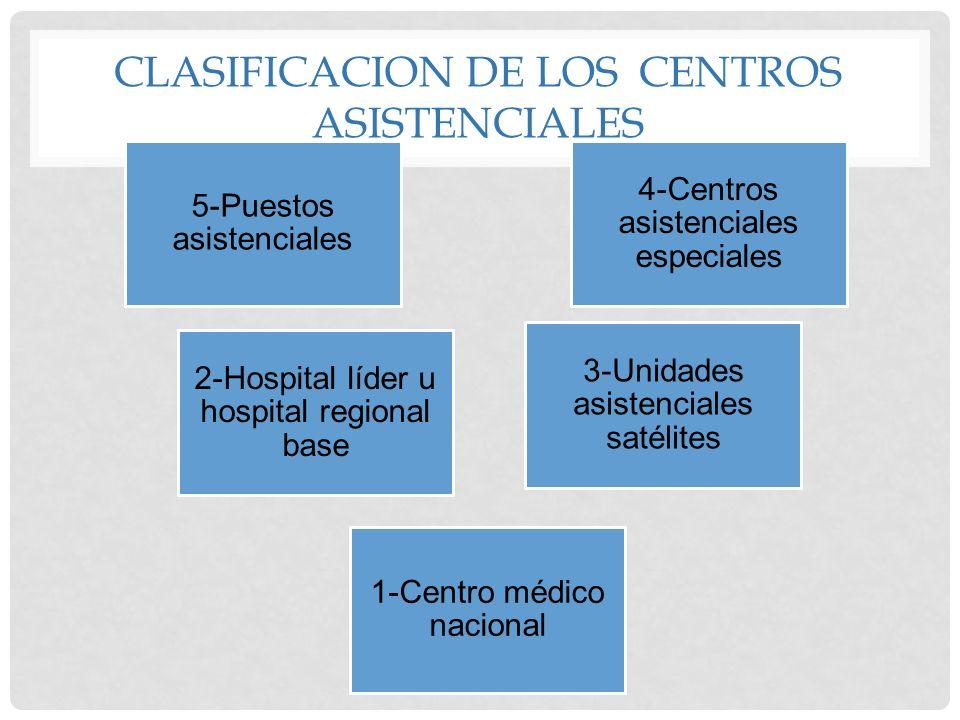 CLASIFICACION DE LOS CENTROS ASISTENCIALES 5-Puestos asistenciales 4-Centros asistenciales especiales 2-Hospital líder u hospital regional base 3-Unid