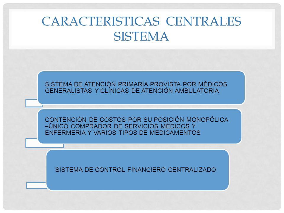 CARACTERISTICAS CENTRALES SISTEMA SISTEMA DE ATENCIÓN PRIMARIA PROVISTA POR MÉDICOS GENERALISTAS Y CLÍNICAS DE ATENCIÓN AMBULATORIA CONTENCIÓN DE COST