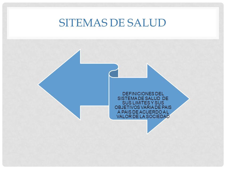 DEFINICION: UN SISTEMA DE SALUD ES LA SUMA DE TODAS LA ORGANIZACIONES INSTITUCIONES Y RECURSOS OBJETIVO; MEJORAR LA SALUD, Y DAR CALIDA D A MENOR COSTO DE OPERACION GOBIERNO: REGIONES MUNICIPIOS Y CADA UNA DE LAS INSTITUCIONES SANITARIAS PERSONAL, FINANCIACION,INF ORMACION, TRANSPORTE COMUNICACIONES,ORIENTACION Y DIRECION GENERA ES EL QUE ESPECIFICAMENTE ACEPTA Y AFRONTA LA RESPONSABIÑIDA D DE MANTENER O MEJORAR LA SITUACION DE SALUD DE LA POBLACION