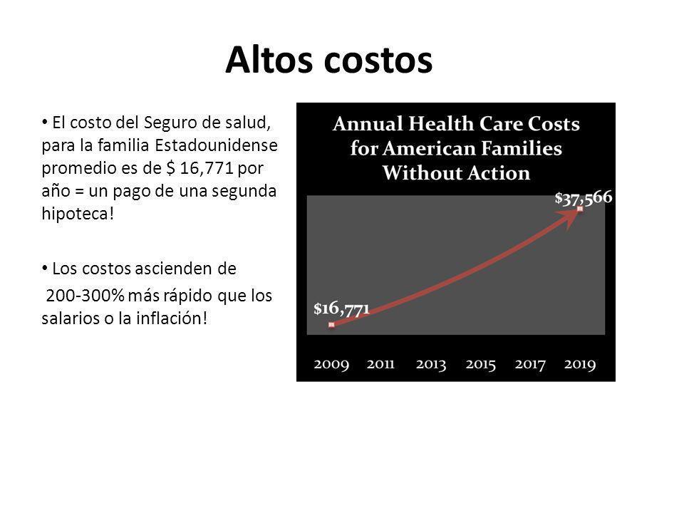 Altos costos El costo del Seguro de salud, para la familia Estadounidense promedio es de $ 16,771 por año = un pago de una segunda hipoteca! Los costo