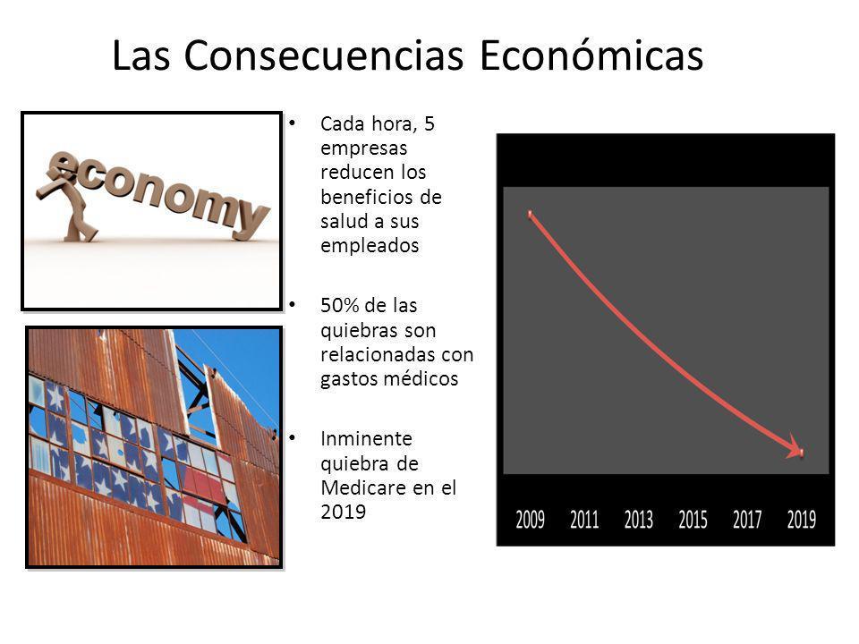 Las Consecuencias Económicas Cada hora, 5 empresas reducen los beneficios de salud a sus empleados 50% de las quiebras son relacionadas con gastos méd