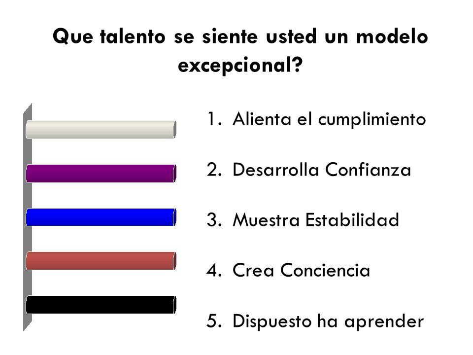 Que talento se siente usted un modelo excepcional? 1.Alienta el cumplimiento 2.Desarrolla Confianza 3.Muestra Estabilidad 4.Crea Conciencia 5.Dispuest