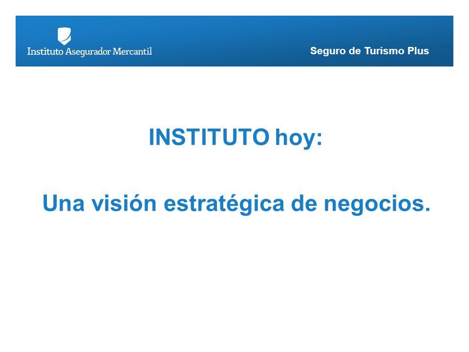 Seguro de Turismo Plus INSTITUTO hoy: Una visión estratégica de negocios.