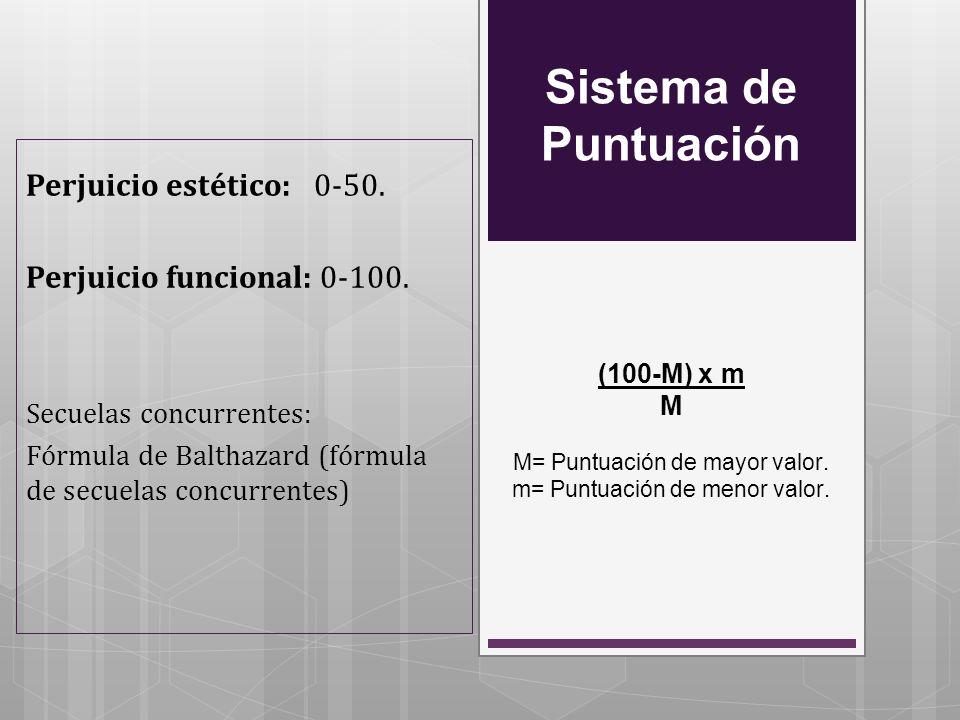 Sistema de Puntuación (100-M) x m M M= Puntuación de mayor valor. m= Puntuación de menor valor. Perjuicio estético:0-50. Perjuicio funcional: 0-100. S