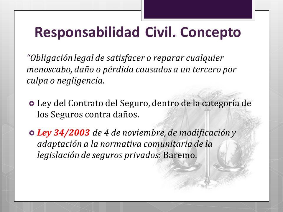 Responsabilidad Civil. Concepto Obligación legal de satisfacer o reparar cualquier menoscabo, daño o pérdida causados a un tercero por culpa o neglige