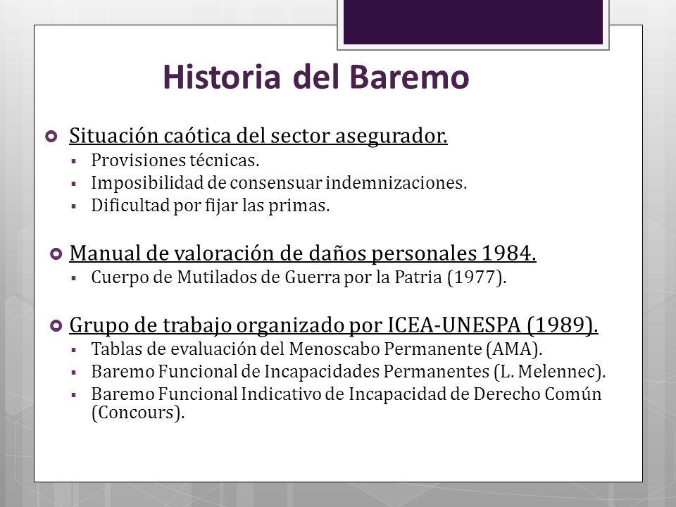 Orden del Ministerio de Economía y Hacienda de 5 de Marzo de 1991.
