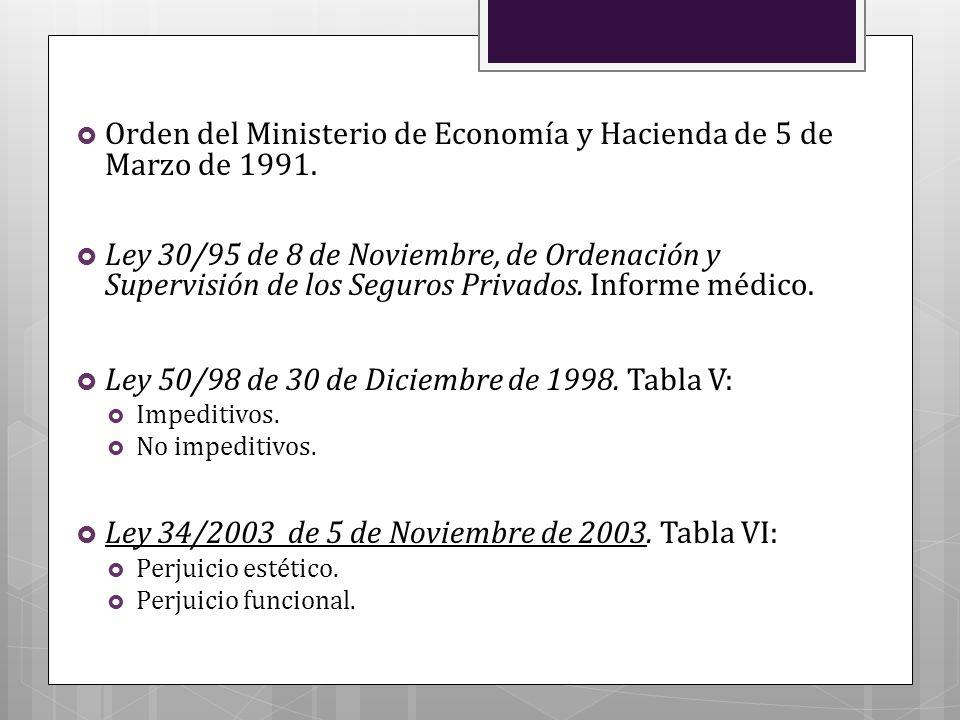 Ley 34/2003 Tabla I: Indemnizaciones básicas por muerte.