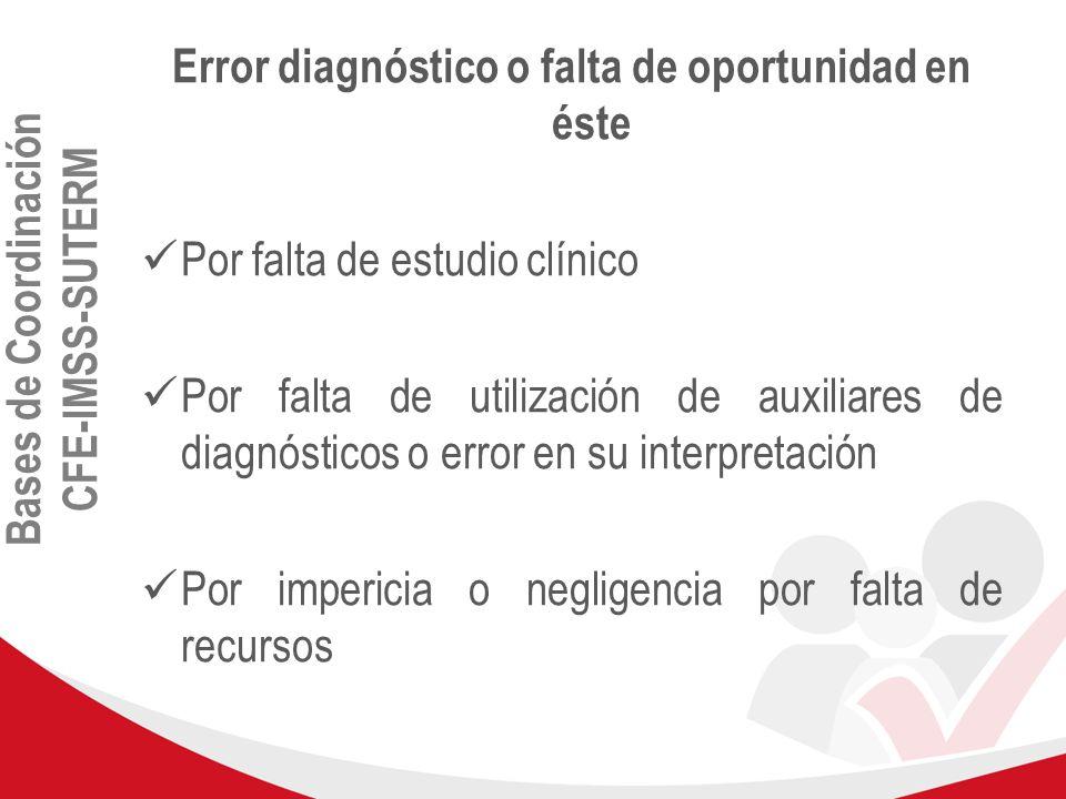 Bases de Coordinación CFE-IMSS-SUTERM Error diagnóstico o falta de oportunidad en éste Por falta de estudio clínico Por falta de utilización de auxili