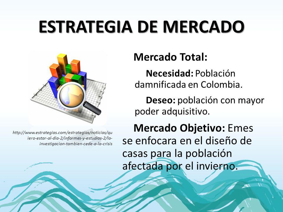 ESTRATEGIA DE MERCADO Mercado Total: Necesidad: Población damnificada en Colombia. Deseo: población con mayor poder adquisitivo. Mercado Objetivo: Eme