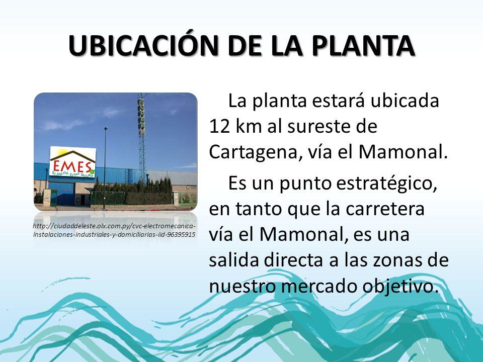 UBICACIÓN DE LA PLANTA La planta estará ubicada 12 km al sureste de Cartagena, vía el Mamonal. Es un punto estratégico, en tanto que la carretera vía