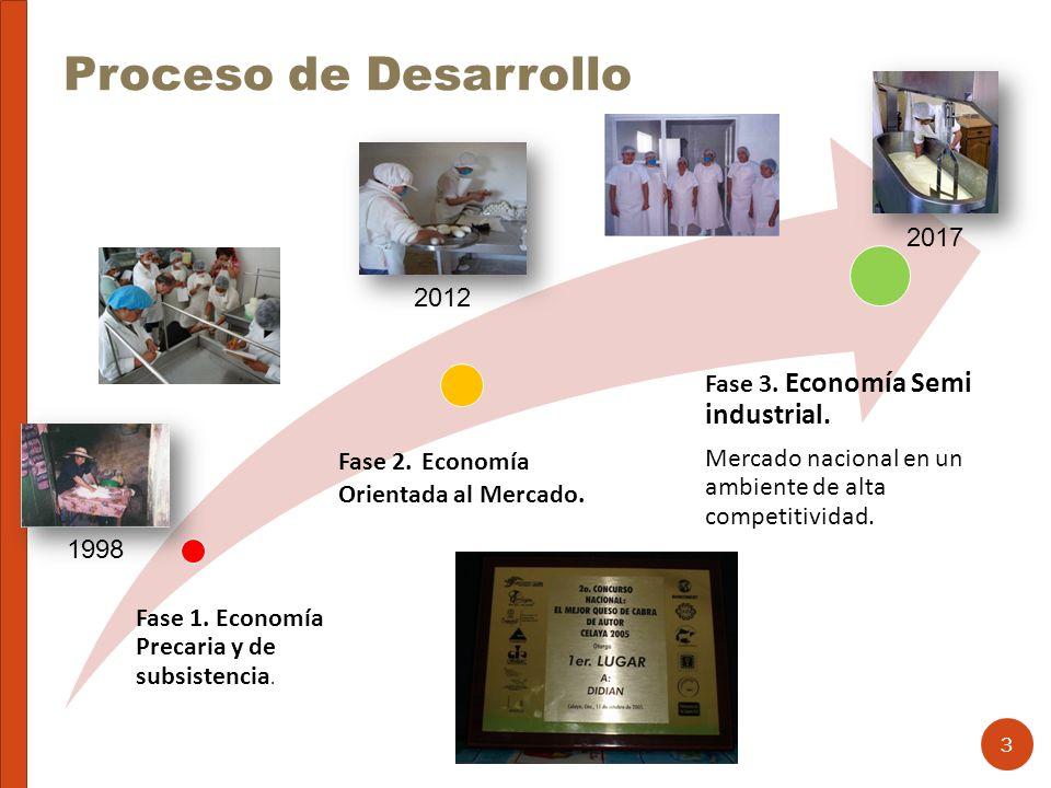 Ley 2005.