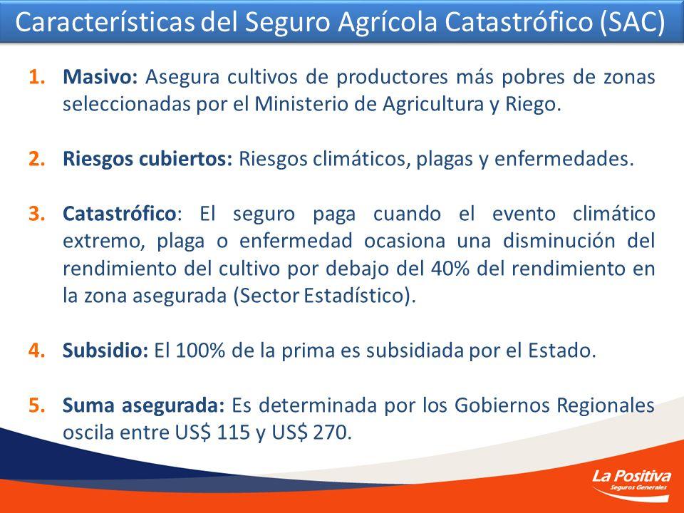 1.Masivo: Asegura cultivos de productores más pobres de zonas seleccionadas por el Ministerio de Agricultura y Riego. 2.Riesgos cubiertos: Riesgos cli