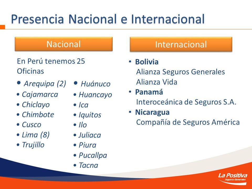 En Perú tenemos 25 Oficinas Nacional LA POSITIVA SEGUROS Bolivia Alianza Seguros Generales Alianza Vida Panamá Interoceánica de Seguros S.A. Nicaragua