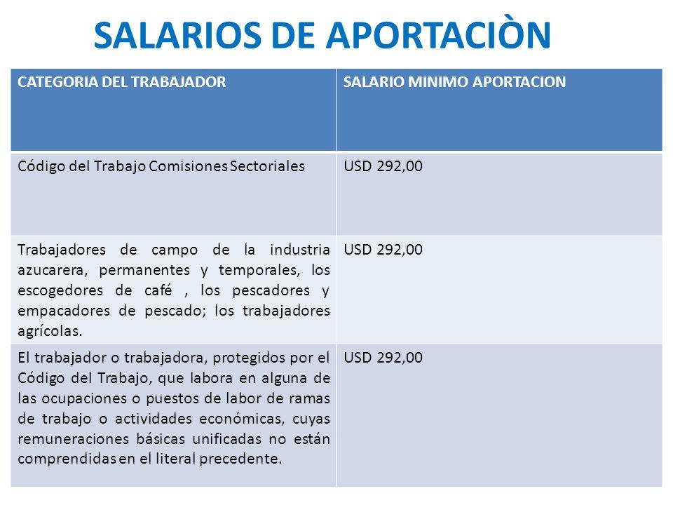 SALARIOS DE APORTACIÒN CATEGORIA DEL TRABAJADORSALARIO MINIMO APORTACION Código del Trabajo Comisiones SectorialesUSD 292,00 Trabajadores de campo de