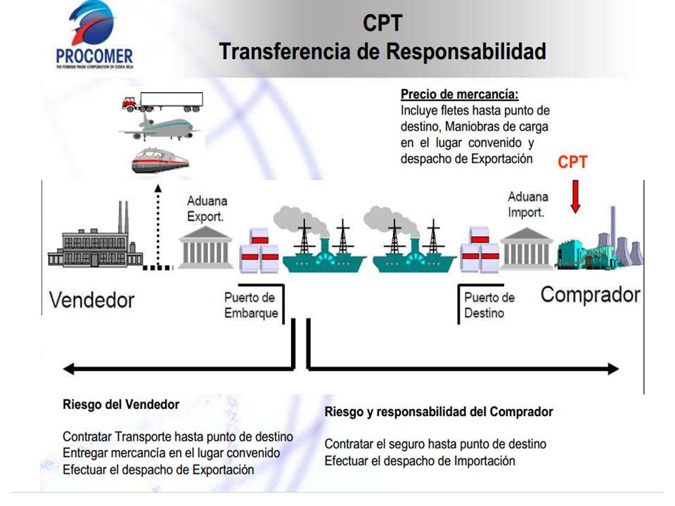 El Vendedor deberá ser responsable de: La elección del medio de transporte en la fábrica o bodega del vendedor.