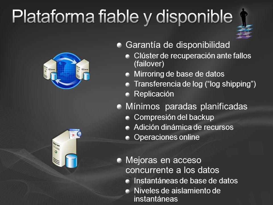 Basado en Windows Server 2008 Soporta clúster de hasta 16 nodos Soporta relación OR entre dependencias Los nodos no han de estar en la misma subred Windows Server 2008 Clúster Validation Tool Más de una letra de unidad por instancia de SQL Server en configuración de clúster