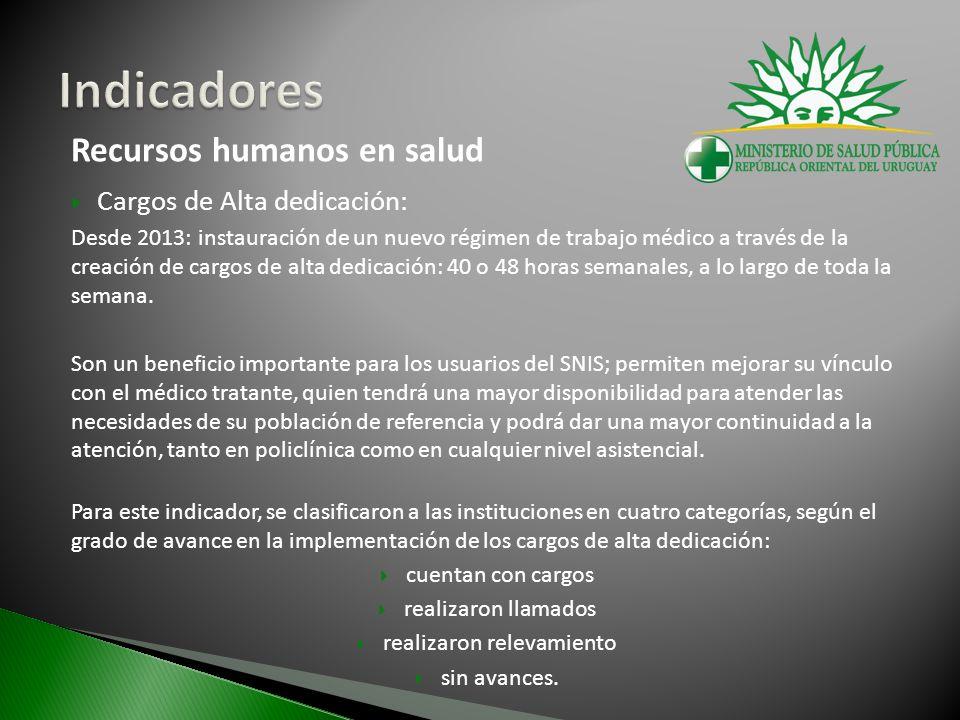 Recursos humanos en salud Cargos de Alta dedicación: Desde 2013: instauración de un nuevo régimen de trabajo médico a través de la creación de cargos de alta dedicación: 40 o 48 horas semanales, a lo largo de toda la semana.