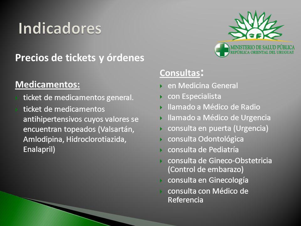Precios de tickets y órdenes Medicamentos: ticket de medicamentos general. ticket de medicamentos antihipertensivos cuyos valores se encuentran topead