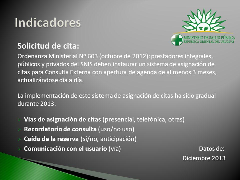 Solicitud de cita: Ordenanza Ministerial Nº 603 (octubre de 2012): prestadores integrales, públicos y privados del SNIS deben instaurar un sistema de