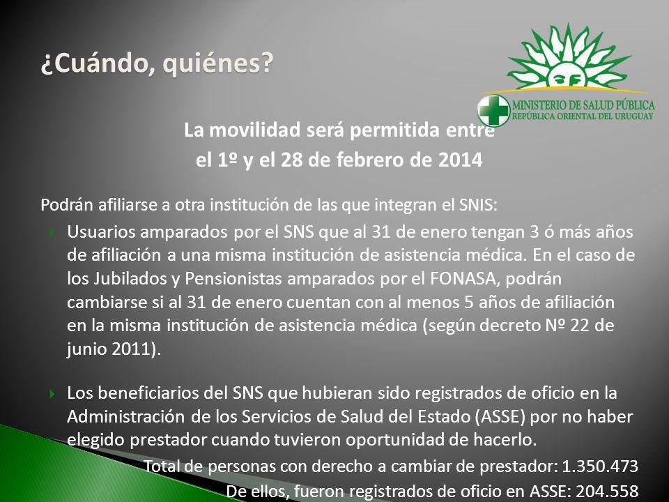 ¿Cuándo, quiénes? La movilidad será permitida entre el 1º y el 28 de febrero de 2014 Podrán afiliarse a otra institución de las que integran el SNIS: