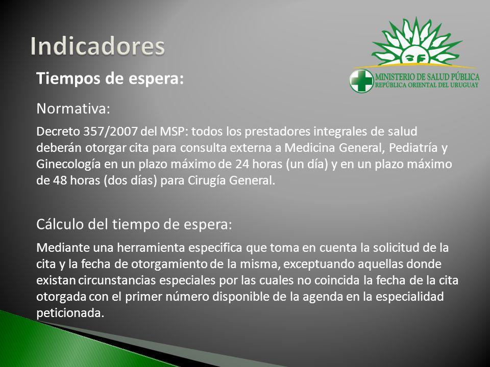Tiempos de espera: Normativa: Decreto 357/2007 del MSP: todos los prestadores integrales de salud deberán otorgar cita para consulta externa a Medicin