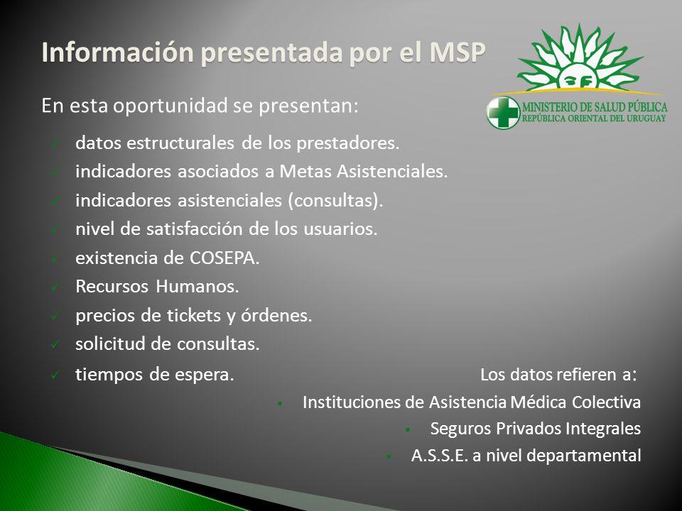 Información presentada por el MSP En esta oportunidad se presentan: datos estructurales de los prestadores. indicadores asociados a Metas Asistenciale
