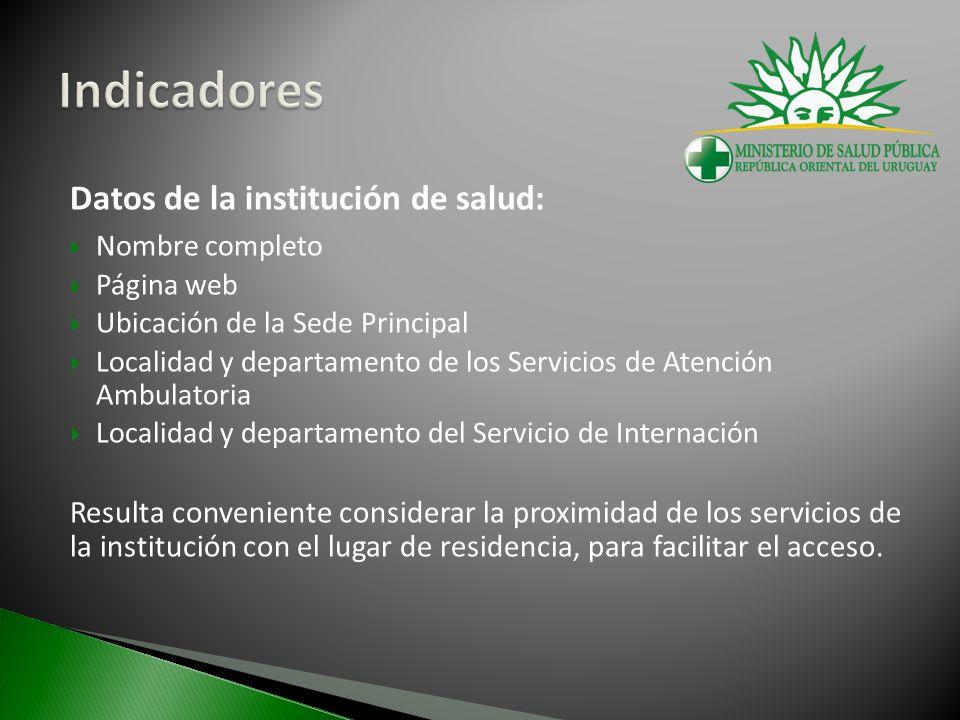 Datos de la institución de salud: Nombre completo Página web Ubicación de la Sede Principal Localidad y departamento de los Servicios de Atención Ambu
