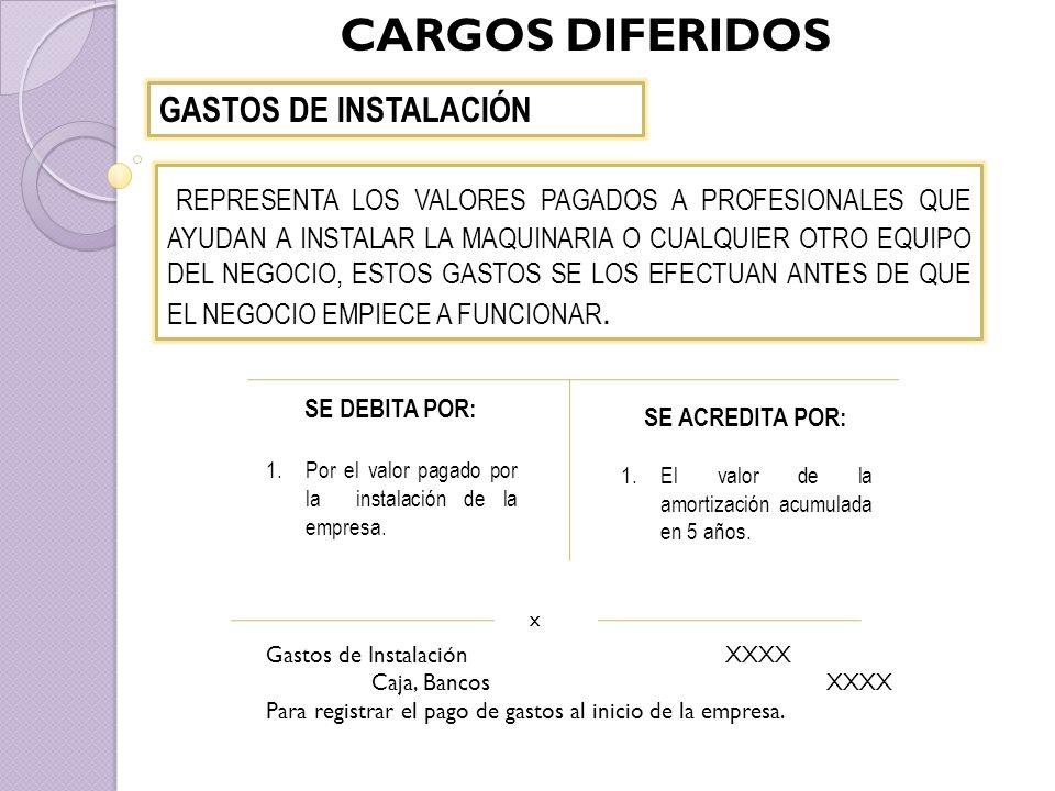 CARGOS DIFERIDOS GASTOS DE INSTALACIÓN SE DEBITA POR: 1.Por el valor pagado por la instalación de la empresa.