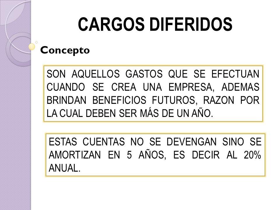 CARGOS DIFERIDOS Las cuentas que integran este grupo son: GASTOS DE CONSTITUCION GASTOS DE ORGANIZACION GASTOS DE INVESTIGACION GASTOS DE INSTALACION