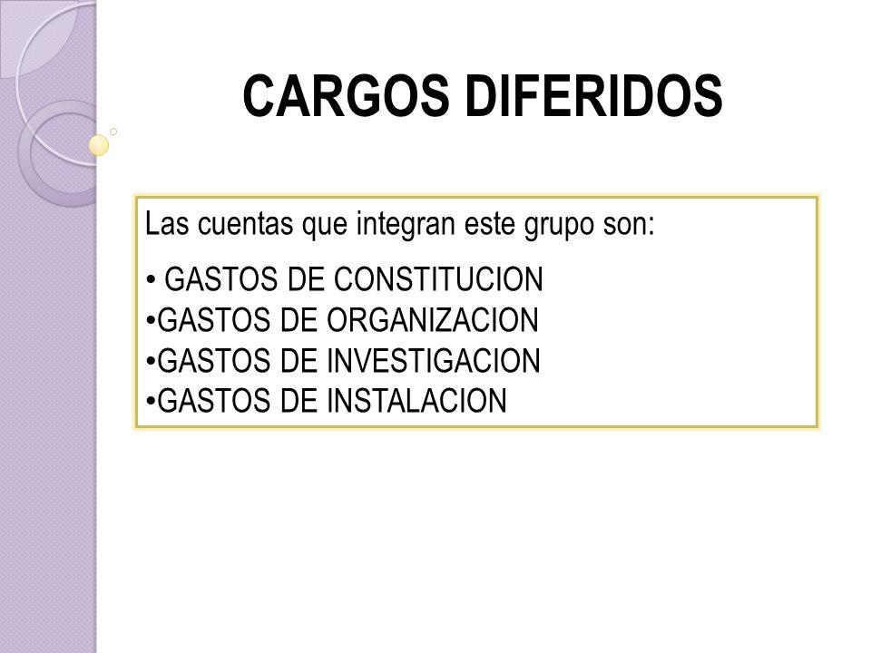 CARGOS DIFERIDOS GASTOS DE CONSTITUCION SE DEBITA POR: 1.Por el valor pagado por la constitución de la empresa.