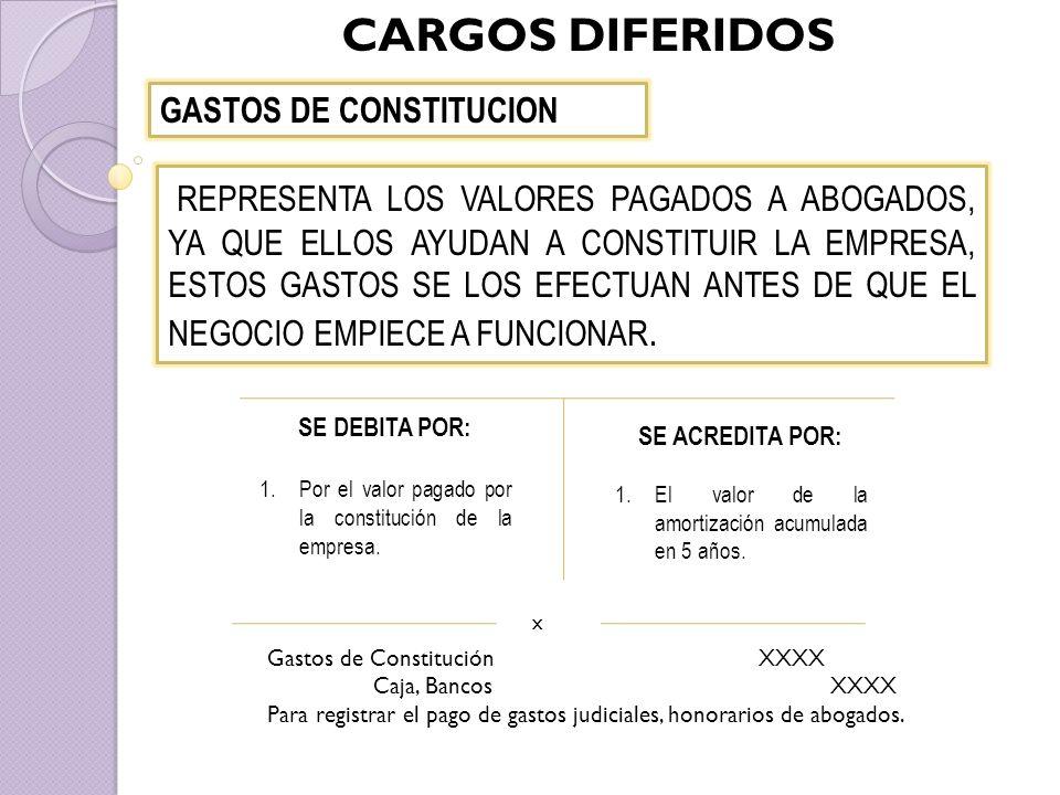 CARGOS DIFERIDOS GASTOS DE ORGANIZACION SE DEBITA POR: 1.Por el valor pagado por la organización de la empresa.